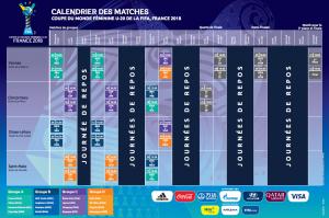 Calendrier des matches de la Coupe du Monde U20 2018